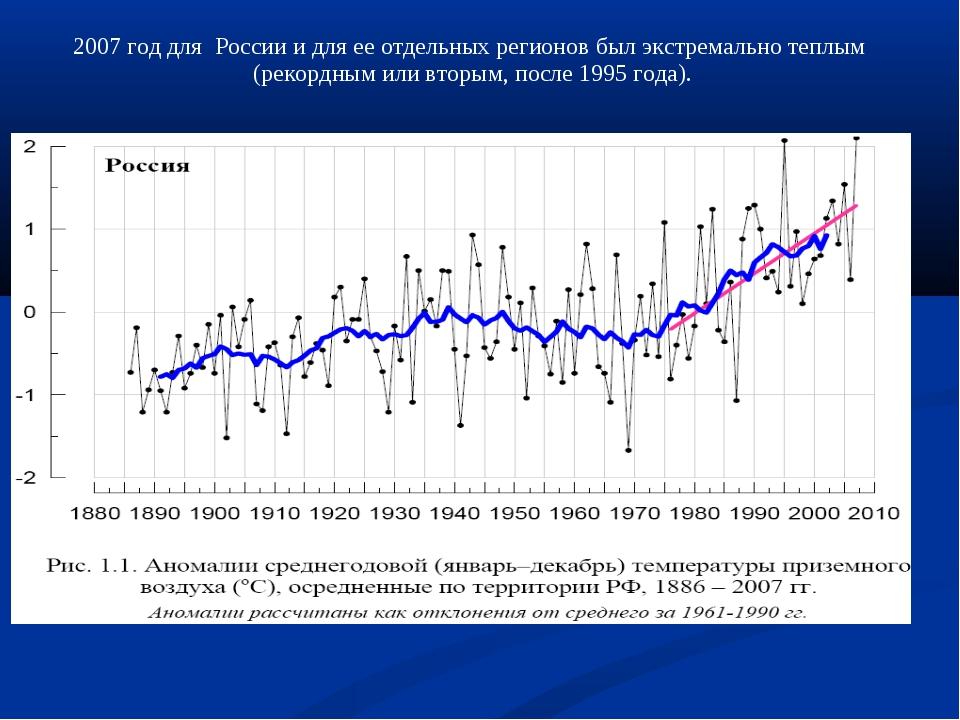 2007 год для России и для ее отдельных регионов был экстремально теплым (реко...