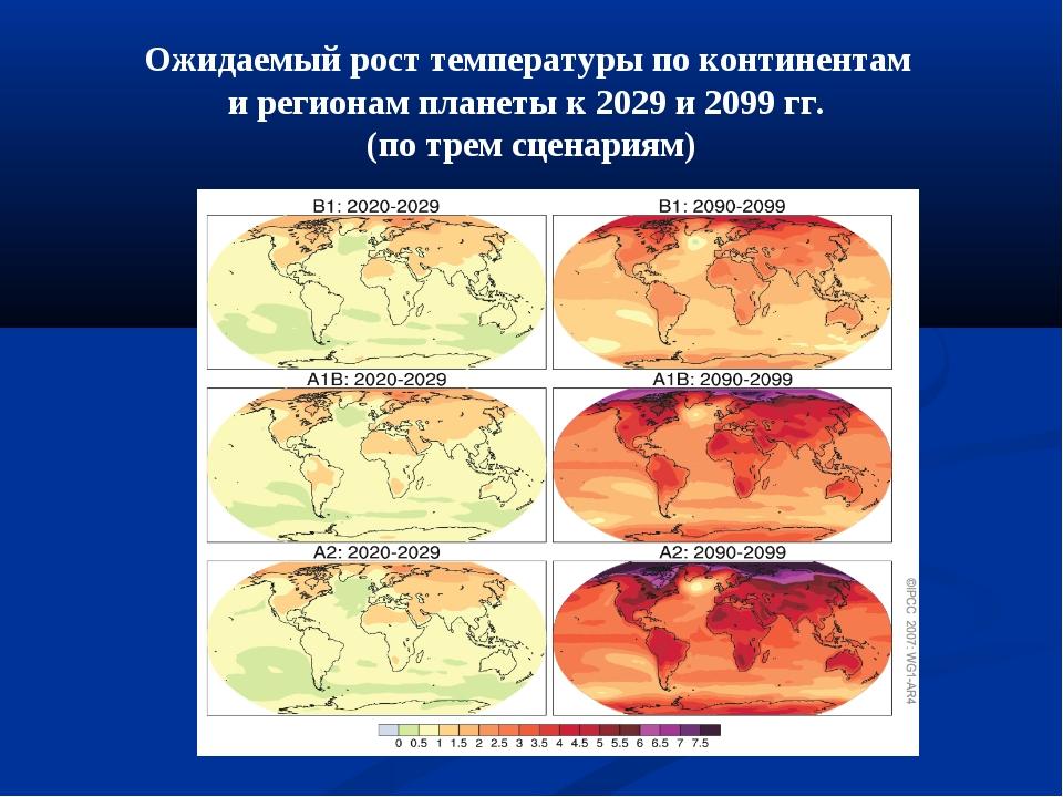 Ожидаемый рост температуры по континентам и регионам планеты к 2029 и 2099 гг...