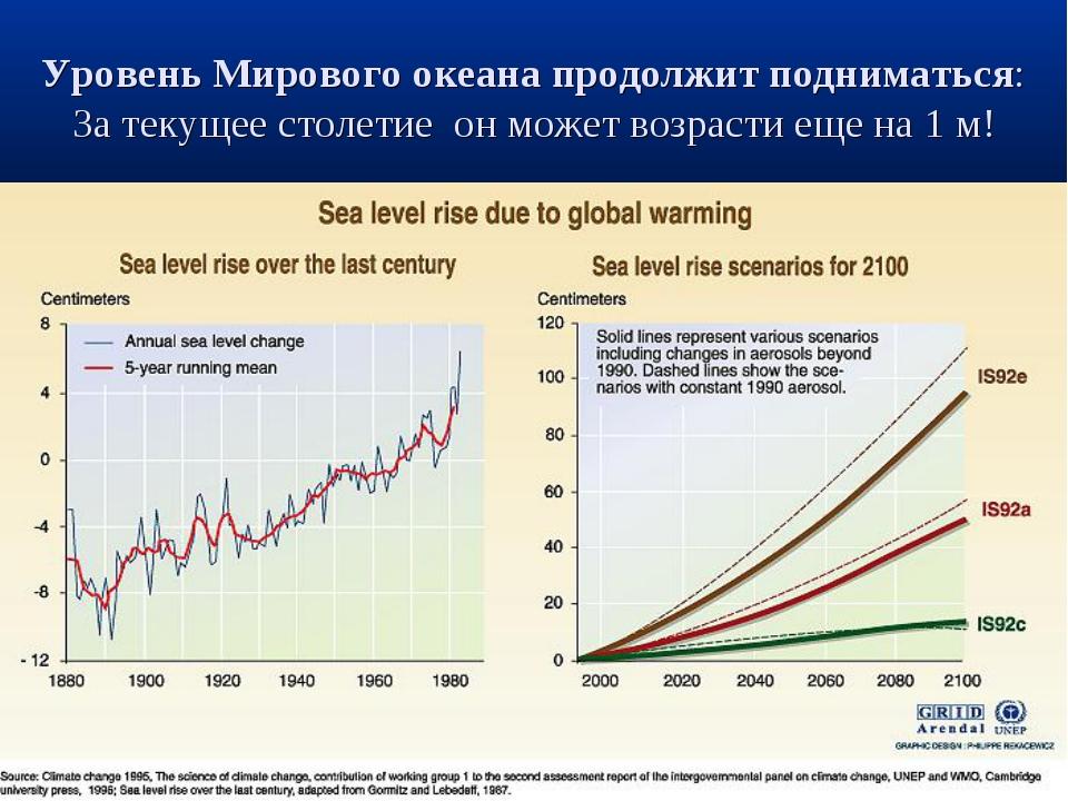 Уровень Мирового океана продолжит подниматься: За текущее столетие он может в...