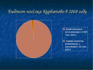 Бюджет посёлка Курбатово в 2008 году
