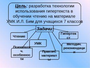 Цель: разработка технологии использования гипертекста в обучении чтению на ма