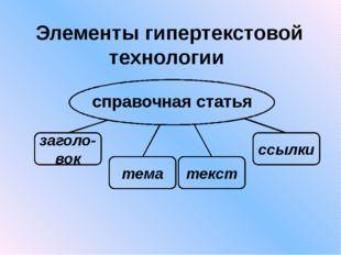 текст ссылки Элементы гипертекстовой технологии заголо-вок тема справочная ст