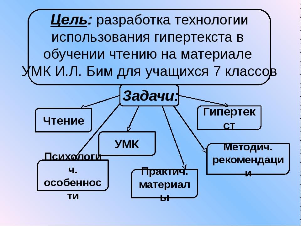 Цель: разработка технологии использования гипертекста в обучении чтению на ма...