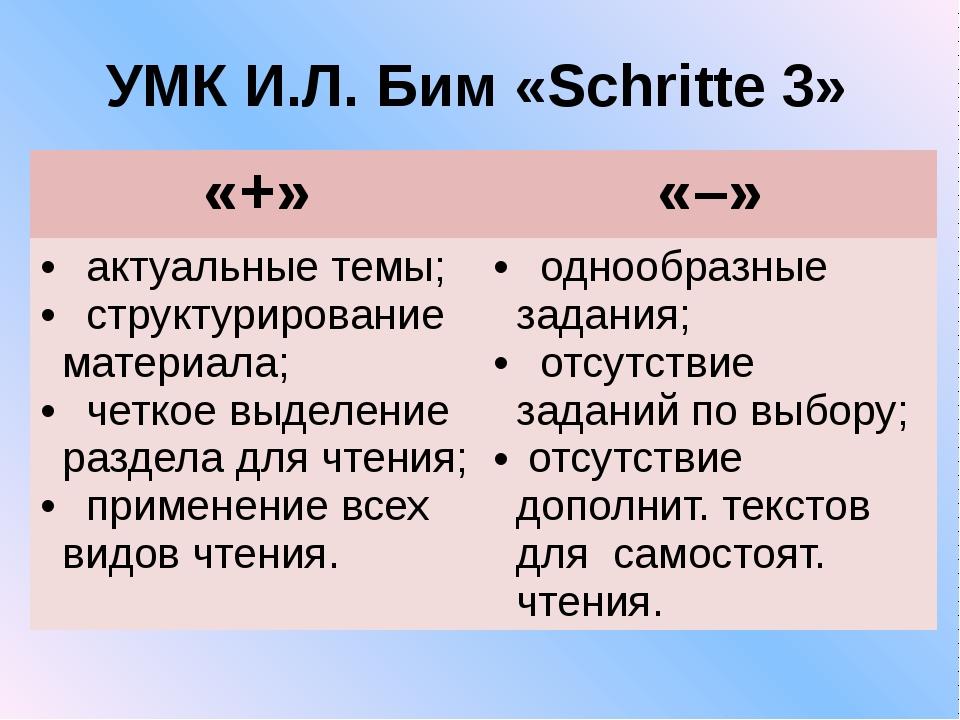 УМК И.Л. Бим «Schritte 3» «+» «–» актуальныетемы; структурирование материала;...