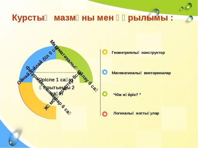 Курстың мазмұны мен құрылымы : Ойнай, ойлай біл 9 сағ Математикалық ойлау 8 с...