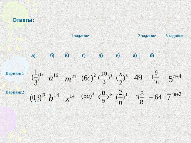 Ответы: 1 задание2 задание3 задание а)б)в)г)д)е)а)б) Вариант1...