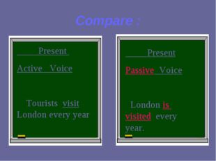 Compare : Present Active Voice Tourists visit London every year Present Passi