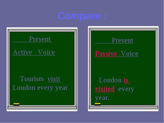Compare : Present Active Voice Tourists visit London every year Present Passi...