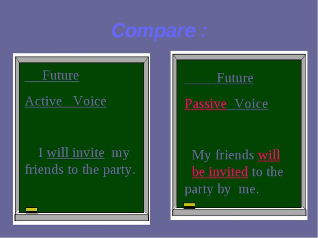 Compare : Future Active Voice I will invite my friends to the party. Future P...