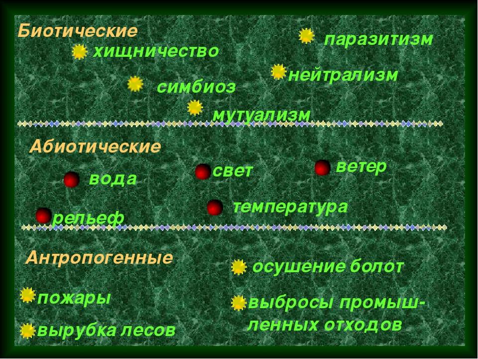 Биотические паразитизм нейтрализм мутуализм симбиоз хищничество Абиотические...