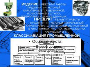 КЛАССИФИКАЦИЯ ПРОМЫШЛЕННОЙ ПРОДУКЦИИ ИЗДЕЛИЕ – РЕЗУЛЬТАТ РАБОТЫ ПРЕДПРИЯТИЯ,