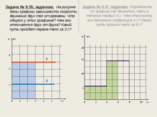 Задача № 9.35, задачник. На рисунке даны графики зависимости скорости движен