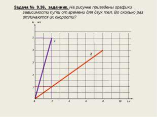 Задача № 9.36, задачник. На рисунке приведены графики зависимости пути от вре