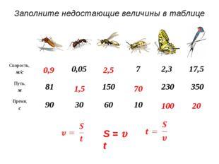 Заполните недостающие величины в таблице S =  t 0,9 1,5 2,5 70 100 20 Скорос