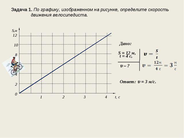 Задача 1. По графику, изображенном на рисунке, определите скорость движения в...