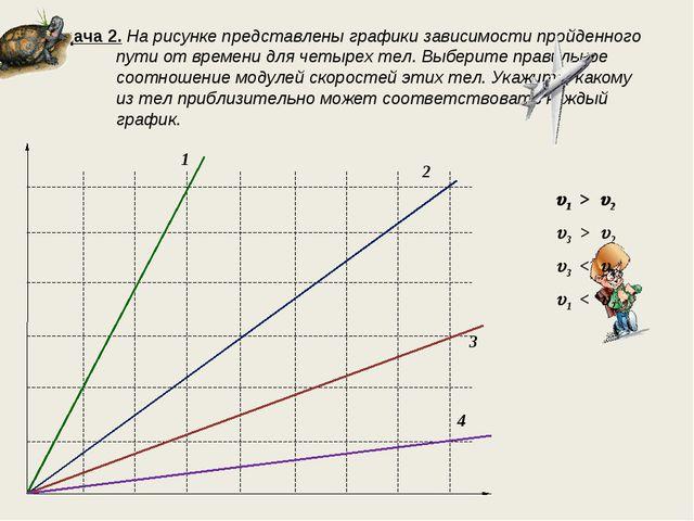 Задача 2. На рисунке представлены графики зависимости пройденного пути от вре...