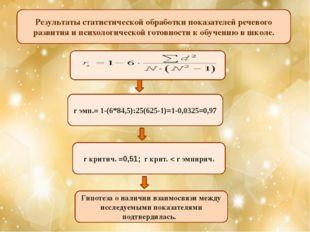 r эмп.= 1-(6*84,5):25(625-1)=1-0,0325=0,97 r критич. =0,51; r крит. < r эмпи