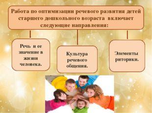 Работа по оптимизации речевого развития детей старшего дошкольного возраста в