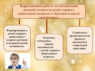 Коррекционная работа по оптимизации речевой готовности детей старшего дошколь