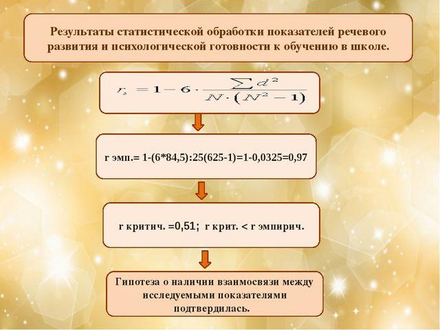 r эмп.= 1-(6*84,5):25(625-1)=1-0,0325=0,97 r критич. =0,51; r крит. < r эмпи...