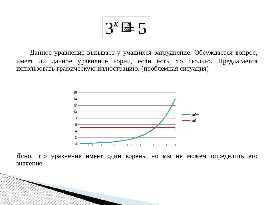 Данное уравнение вызывает у учащихся затруднение. Обсуждается вопрос, имеет...