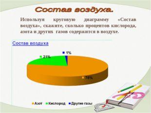Используя круговую диаграмму «Состав воздуха», скажите, сколько процентов кис