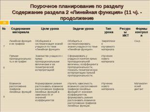 * Поурочное планирование по разделу Содержание раздела 2 «Линейная функция» (