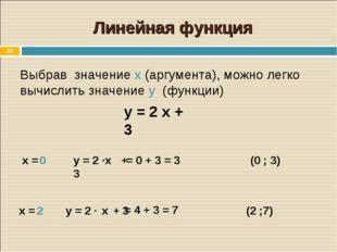 * Линейная функция Выбрав значение х (аргумента), можно легко вычислить значе