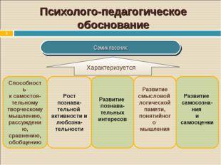 * Психолого-педагогическое обоснование Семиклассник Характеризуется Рост позн