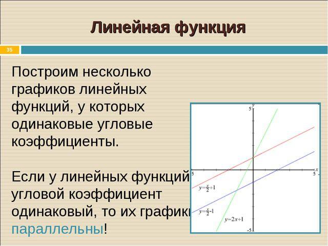 * Построим несколько графиков линейных функций, у которых одинаковые угловые...