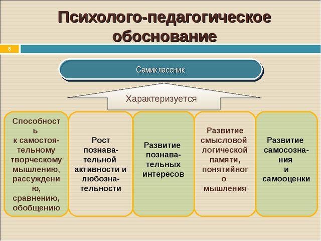 * Психолого-педагогическое обоснование Семиклассник Характеризуется Рост позн...