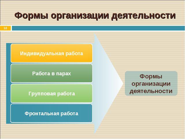 * Формы организации деятельности Индивидуальная работа Работа в парах Группов...