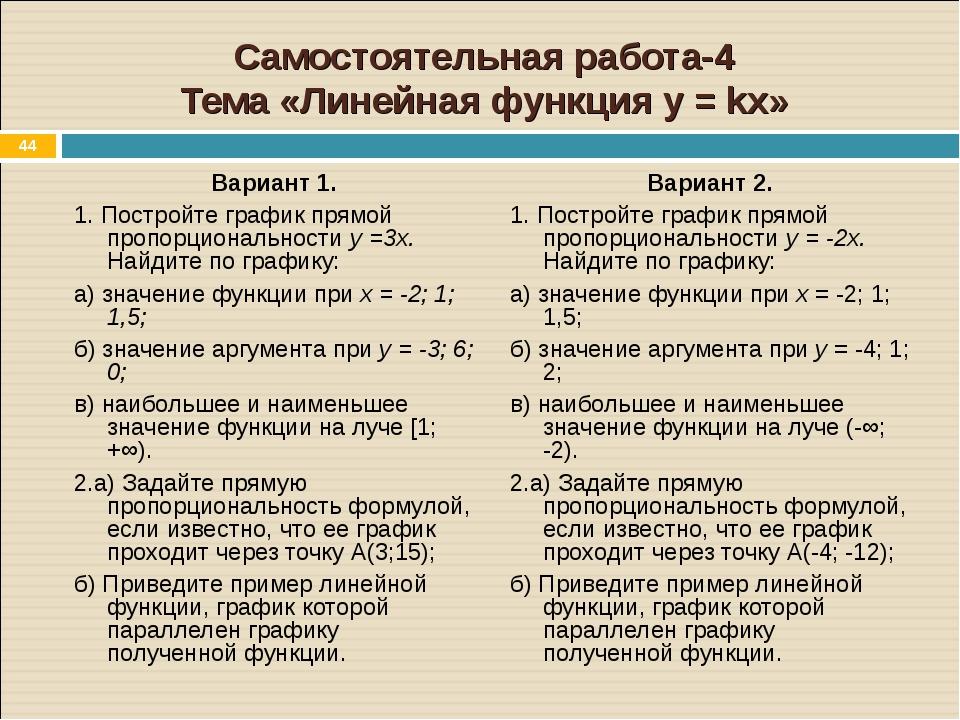* Самостоятельная работа-4 Тема «Линейная функция у = kх» Вариант 1. 1. Постр...