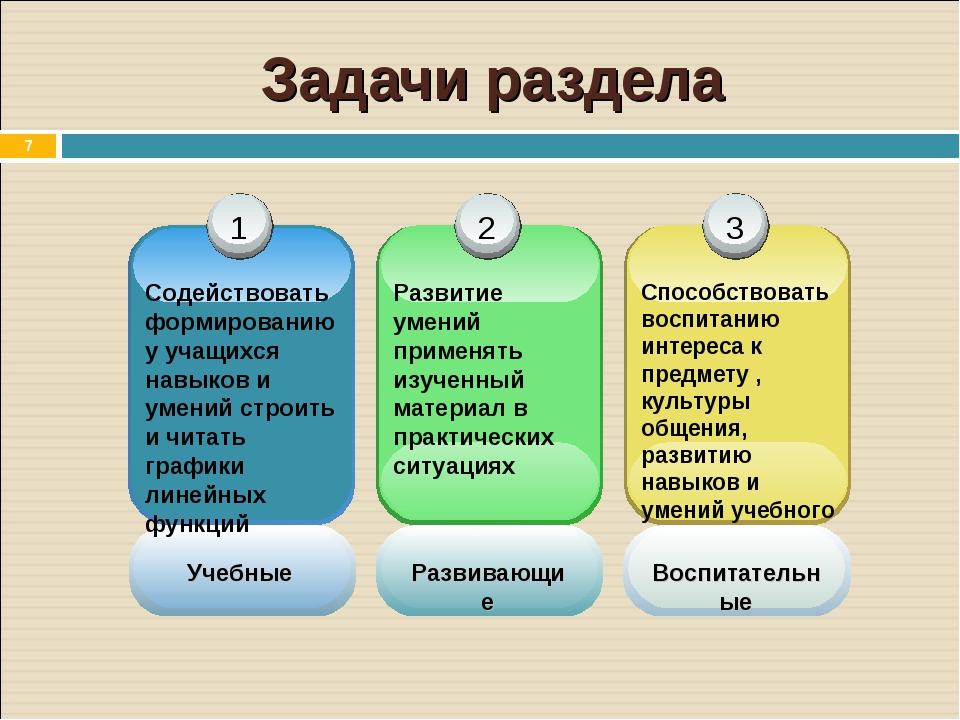 * Задачи раздела Учебные Развивающие Воспитательные