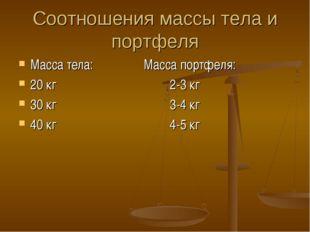 Соотношения массы тела и портфеля Масса тела: Масса портфеля: 20 кг 2-3 кг 30