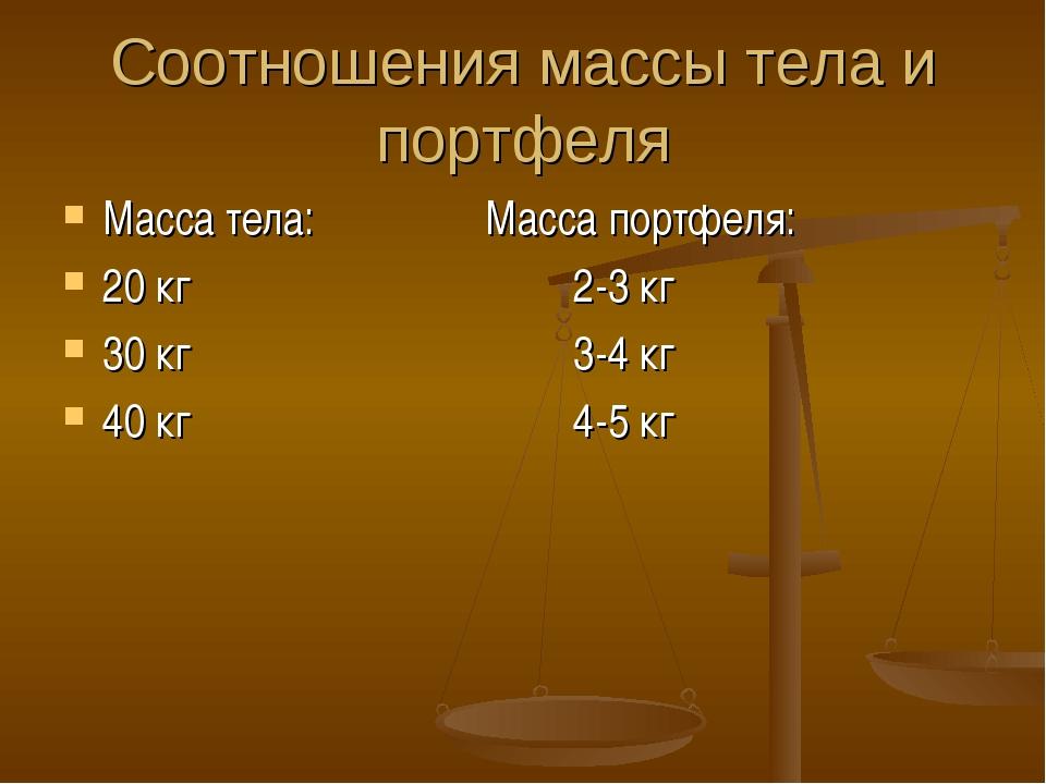 Соотношения массы тела и портфеля Масса тела: Масса портфеля: 20 кг 2-3 кг 30...