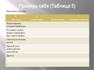 Проверь себя (Таблица 5) Заполните таблицу: Сделайте вывод: Если три «да» – в