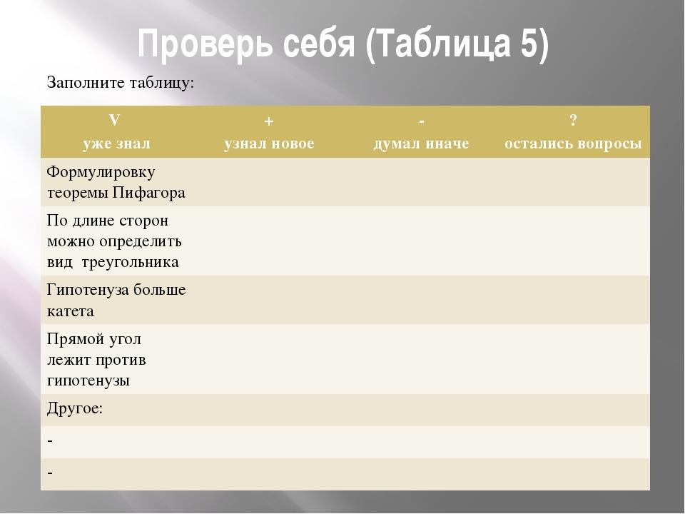 Проверь себя (Таблица 5) Заполните таблицу: Сделайте вывод: Если три «да» – в...