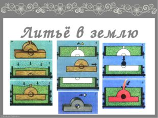 Литьё в землю FokinaLida.75@mail.ru