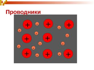 Проводники - - - + + + + + + + - - - - - - - - +