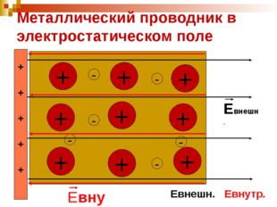 Металлический проводник в электростатическом поле Евнешн. Евнутр. Евнешн.= Е