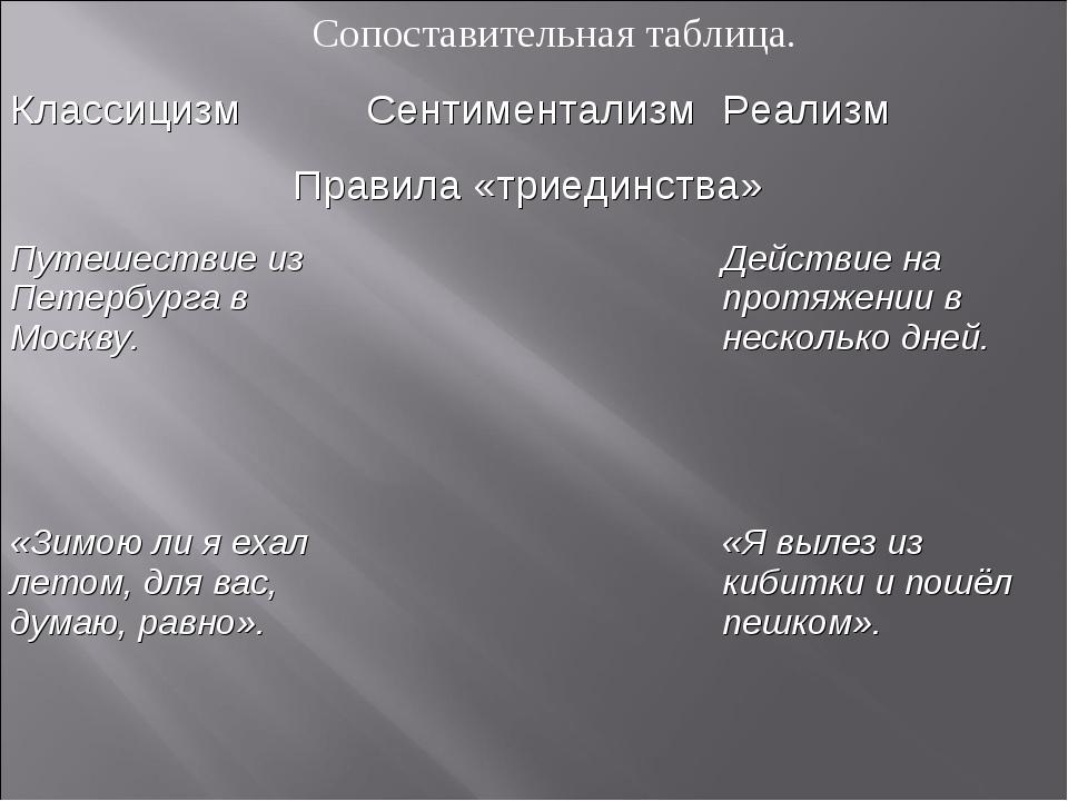 Сопоставительная таблица. Правила «триединства» Путешествие из Петербурга в М...