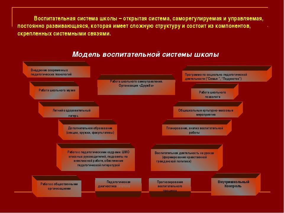 Воспитательная система школы – открытая система, саморегулируемая и управляем...