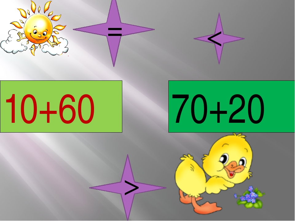 10+60 70+20 < > =