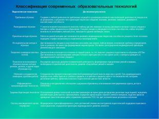 Классификация современных образовательных технологий Педагогические технолог