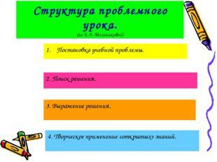 Структура проблемного урока. (по Е.Л. Мельниковой) Постановка учебной проблем