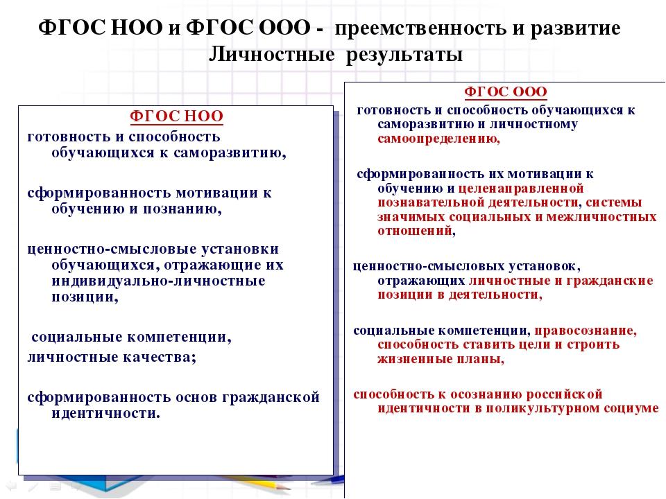 ФГОС НОО и ФГОС ООО - преемственность и развитие Личностные результаты ФГОС Н...