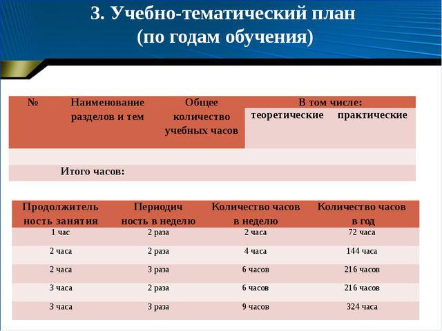 3. Учебно-тематический план (по годам обучения) № Наименование разделов и тем...