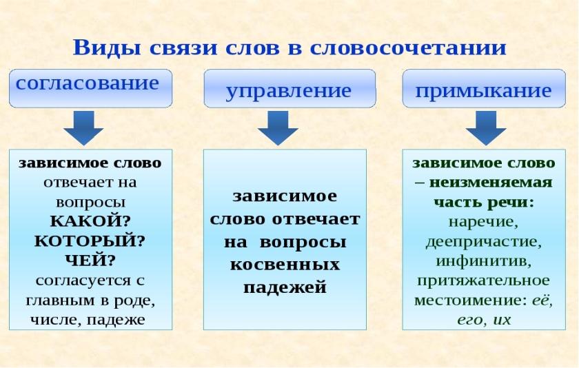 http://fs00.infourok.ru/images/doc/237/144253/2/img2.jpg