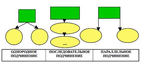 http://festival.1september.ru/articles/521449/img_4.png